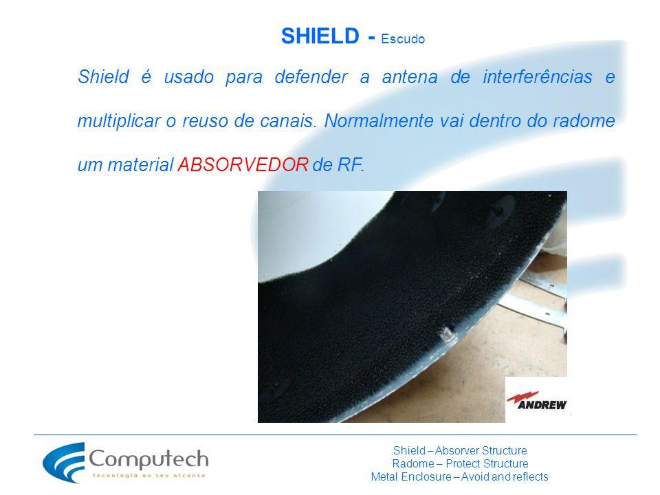 Shield é usado para defender a antena de interferências e multiplicar o reuso de canais. Normalmente vai dentro do radome um material ABSORVEDOR de RF