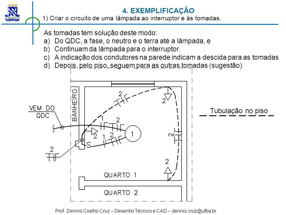 Prof. Dennis Coelho Cruz – Desenho Técnico e CAD – dennis.cruz@ufba.br Tubulação no piso As tomadas tem solução deste modo: a)Do QDC, a fase, o neutro