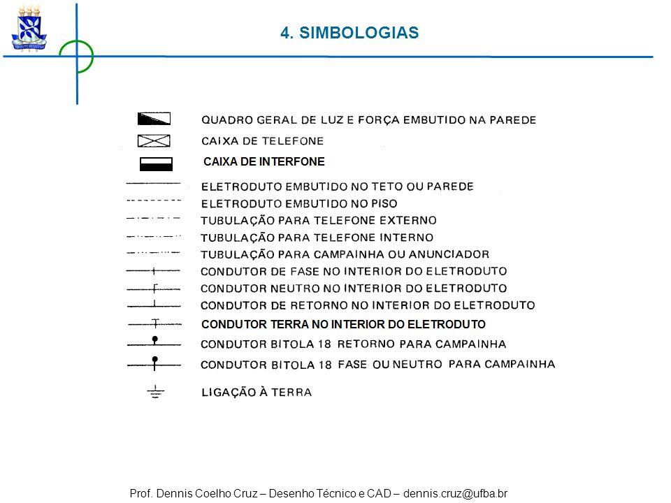 Prof. Dennis Coelho Cruz – Desenho Técnico e CAD – dennis.cruz@ufba.br 4. SIMBOLOGIAS