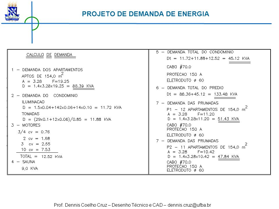 Prof. Dennis Coelho Cruz – Desenho Técnico e CAD – dennis.cruz@ufba.br PROJETO DE DEMANDA DE ENERGIA
