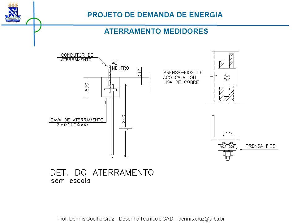 Prof. Dennis Coelho Cruz – Desenho Técnico e CAD – dennis.cruz@ufba.br PROJETO DE DEMANDA DE ENERGIA ATERRAMENTO MEDIDORES