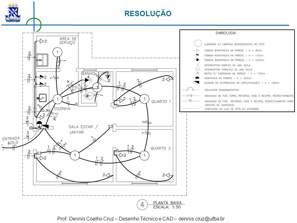 Prof. Dennis Coelho Cruz – Desenho Técnico e CAD – dennis.cruz@ufba.br RESOLUÇÃO