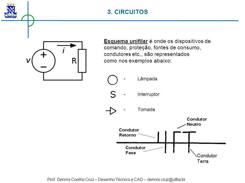 Prof. Dennis Coelho Cruz – Desenho Técnico e CAD – dennis.cruz@ufba.br Esquema unifilar é onde os dispositivos de comando, proteção, fontes de consumo