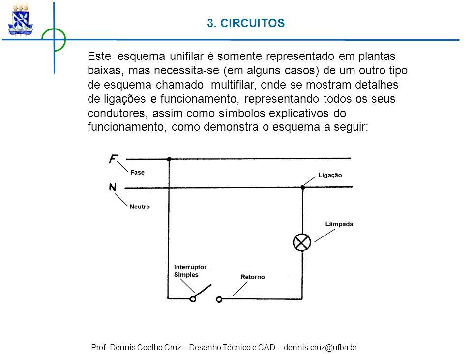 Prof. Dennis Coelho Cruz – Desenho Técnico e CAD – dennis.cruz@ufba.br Este esquema unifilar é somente representado em plantas baixas, mas necessita-s