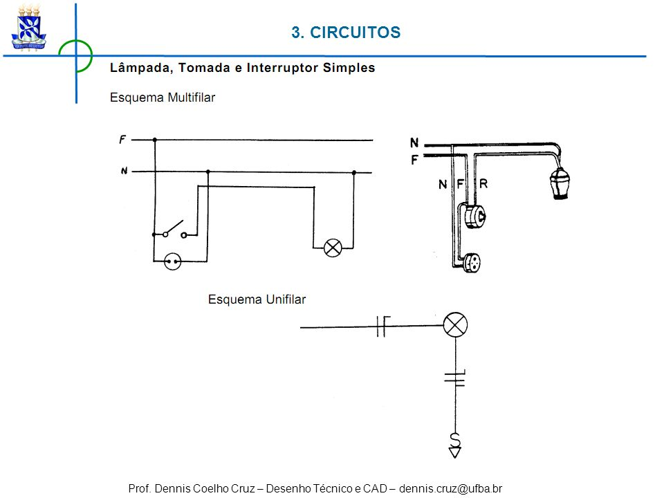 Prof. Dennis Coelho Cruz – Desenho Técnico e CAD – dennis.cruz@ufba.br