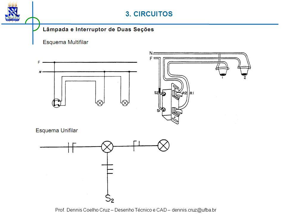 Prof.Dennis Coelho Cruz – Desenho Técnico e CAD – dennis.cruz@ufba.br 3.