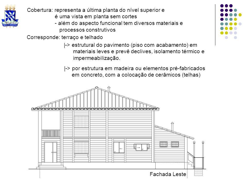 Cobertura: representa a última planta do nível superior e é uma vista em planta sem cortes - além do aspecto funcional tem diversos materiais e proces