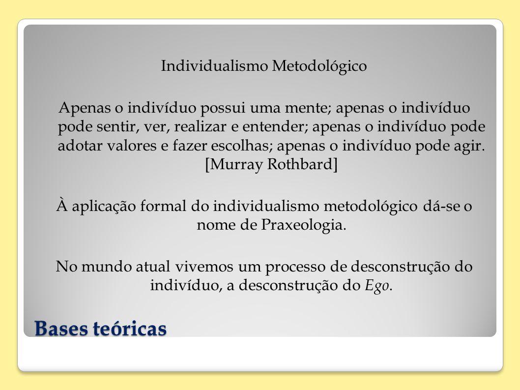 Bases teóricas Individualismo Metodológico Apenas o indivíduo possui uma mente; apenas o indivíduo pode sentir, ver, realizar e entender; apenas o ind
