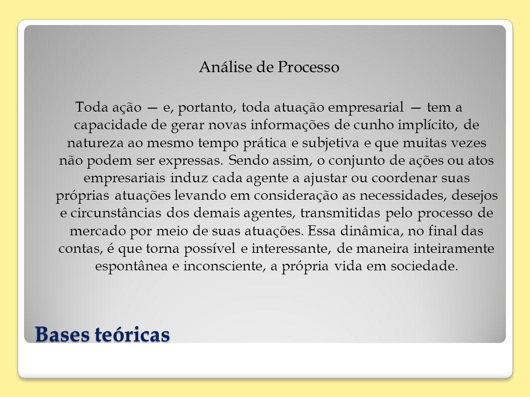 Bases teóricas Análise de Processo Toda ação e, portanto, toda atuação empresarial tem a capacidade de gerar novas informações de cunho implícito, de