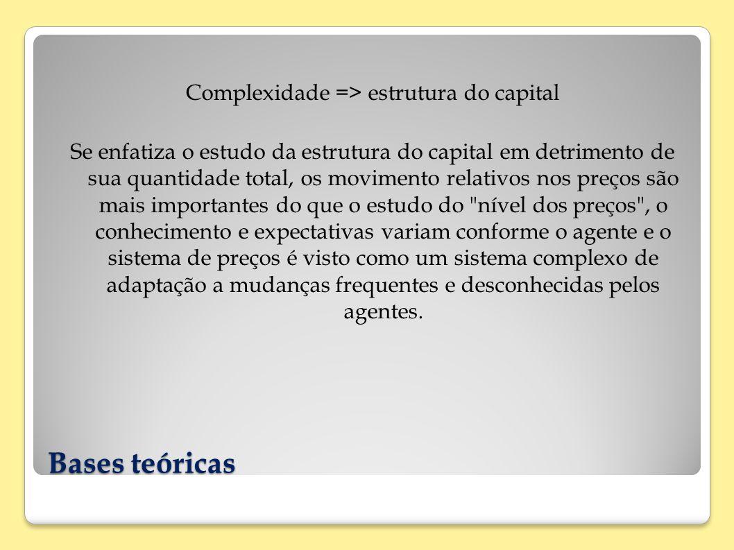 Bases teóricas Complexidade => estrutura do capital Se enfatiza o estudo da estrutura do capital em detrimento de sua quantidade total, os movimento r
