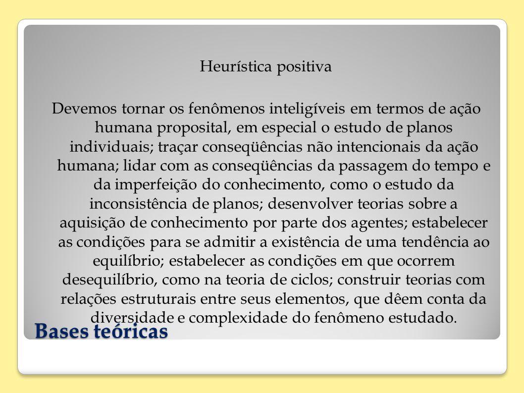 Bases teóricas Heurística positiva Devemos tornar os fenômenos inteligíveis em termos de ação humana proposital, em especial o estudo de planos indivi