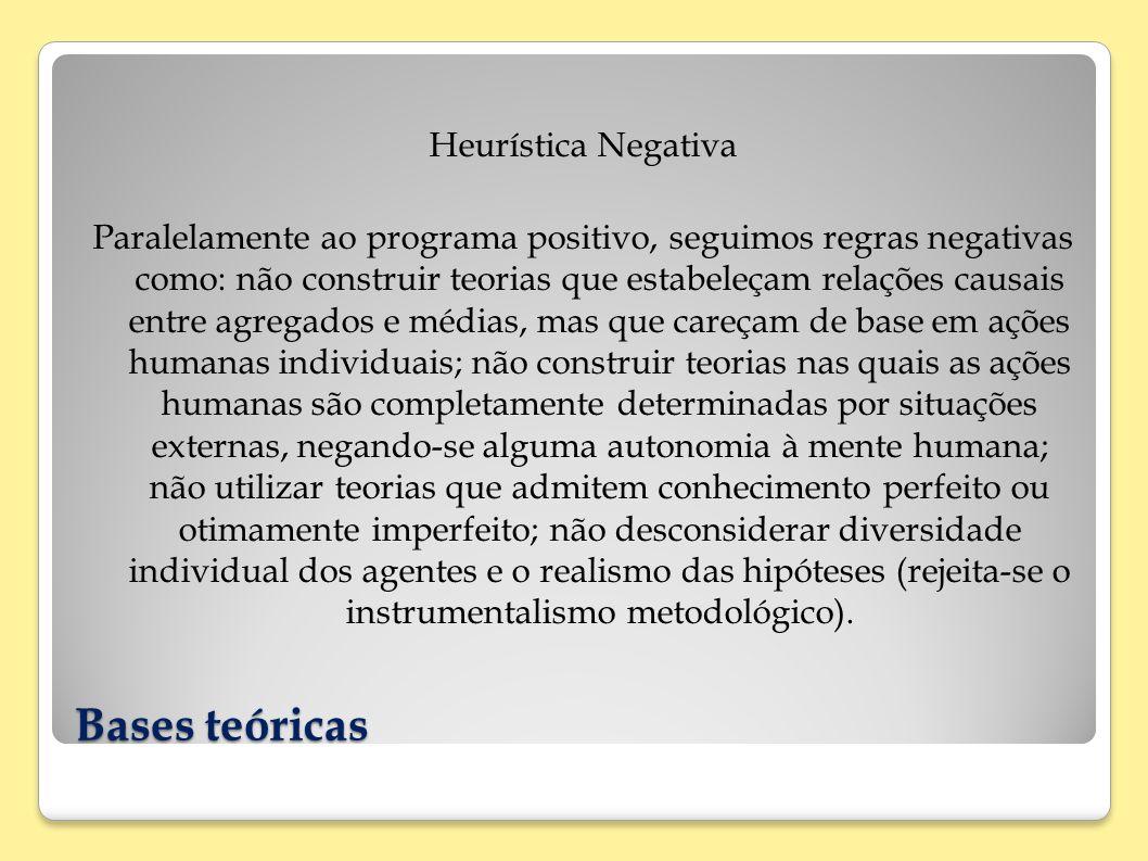 Bases teóricas Heurística Negativa Paralelamente ao programa positivo, seguimos regras negativas como: não construir teorias que estabeleçam relações