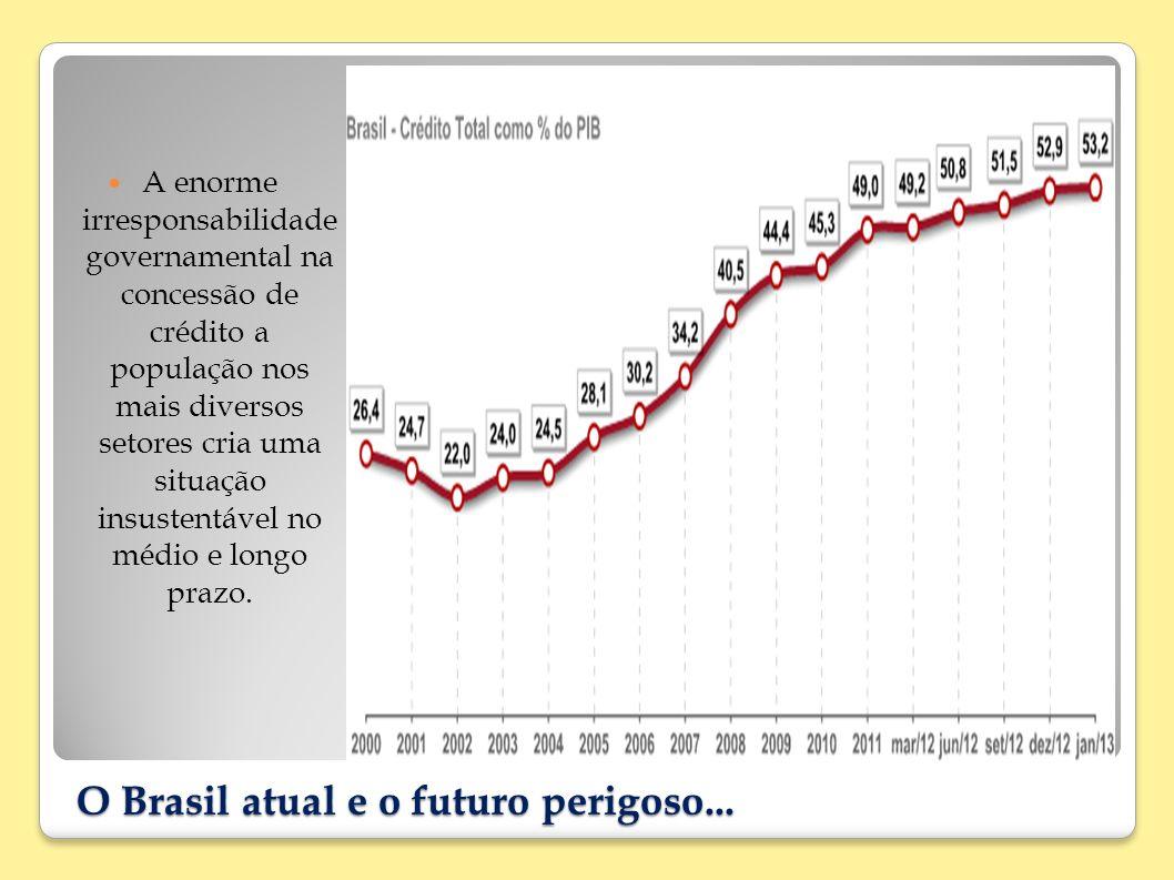 O Brasil atual e o futuro perigoso... A enorme irresponsabilidade governamental na concessão de crédito a população nos mais diversos setores cria uma