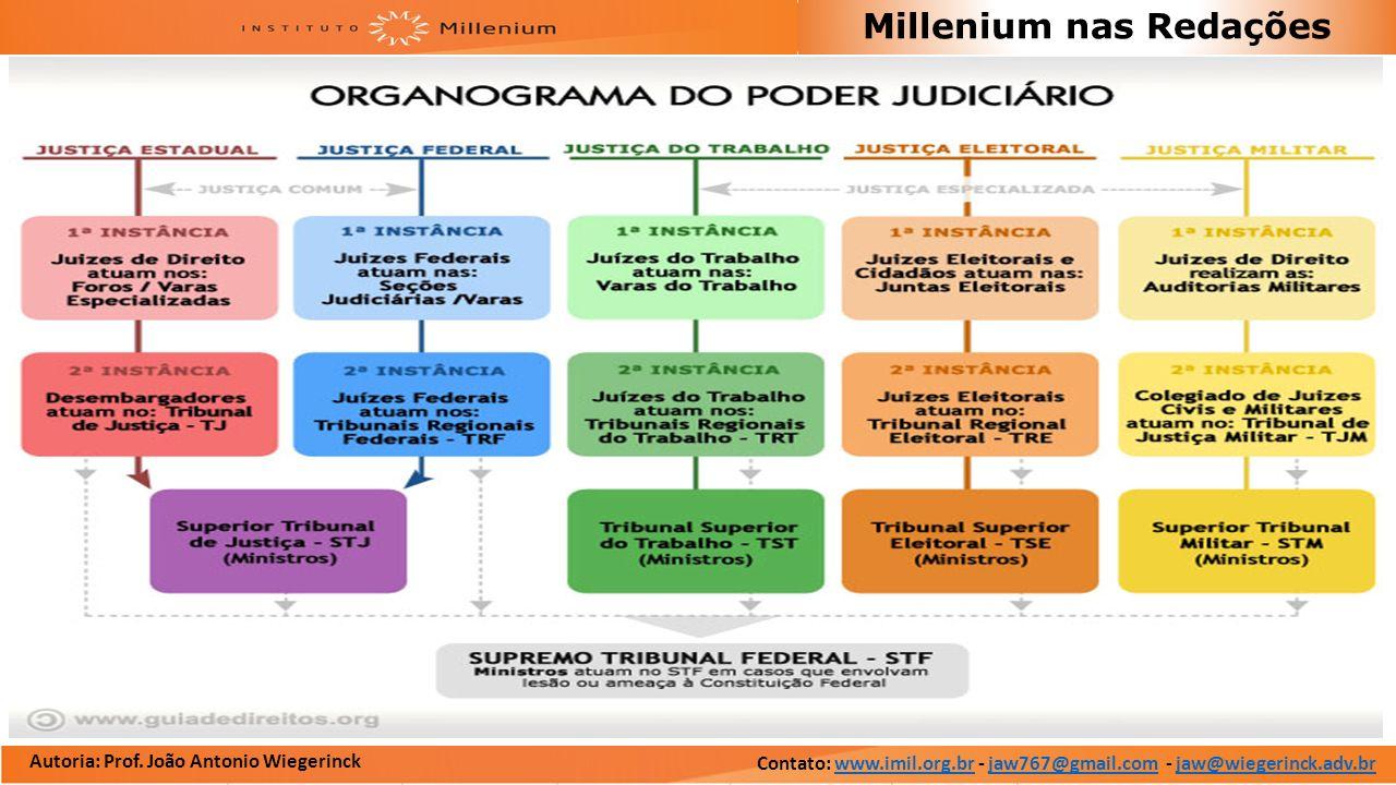 Autoria: Prof. João Antonio Wiegerinck Millenium nas Redações Contato: www.imil.org.br - jaw767@gmail.com - jaw@wiegerinck.adv.brwww.imil.org.brjaw767