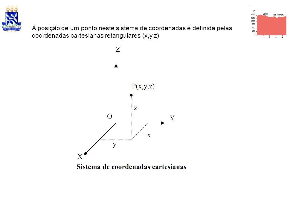 A posição de um ponto neste sistema de coordenadas é definida pelas coordenadas cartesianas retangulares (x,y,z)