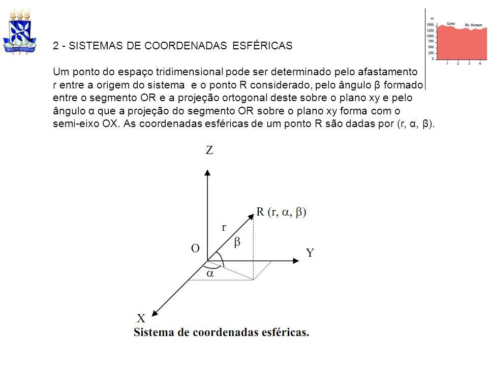 2 - SISTEMAS DE COORDENADAS ESFÉRICAS Um ponto do espaço tridimensional pode ser determinado pelo afastamento r entre a origem do sistema e o ponto R