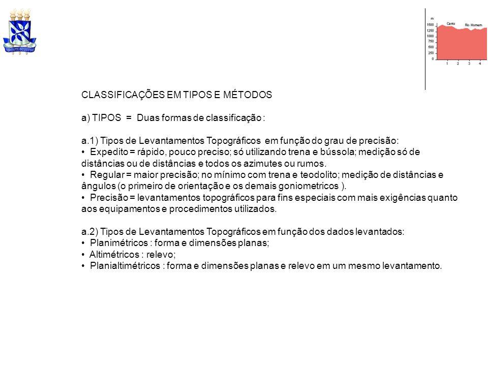 CLASSIFICAÇÕES EM TIPOS E MÉTODOS a) TIPOS = Duas formas de classificação : a.1) Tipos de Levantamentos Topográficos em função do grau de precisão: Ex