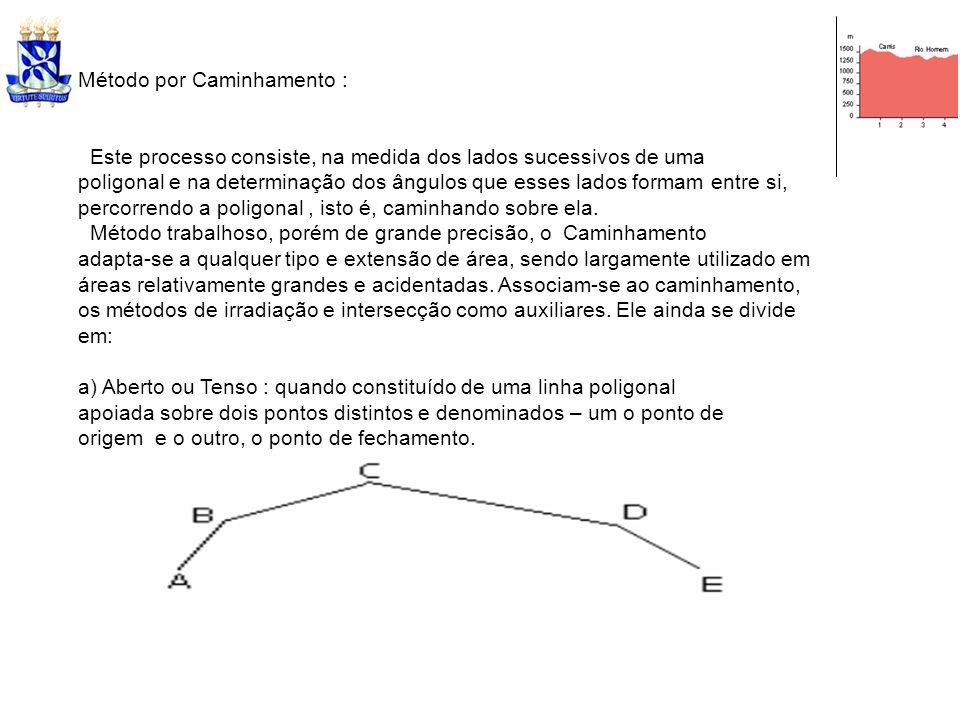 Método por Caminhamento : Este processo consiste, na medida dos lados sucessivos de uma poligonal e na determinação dos ângulos que esses lados formam