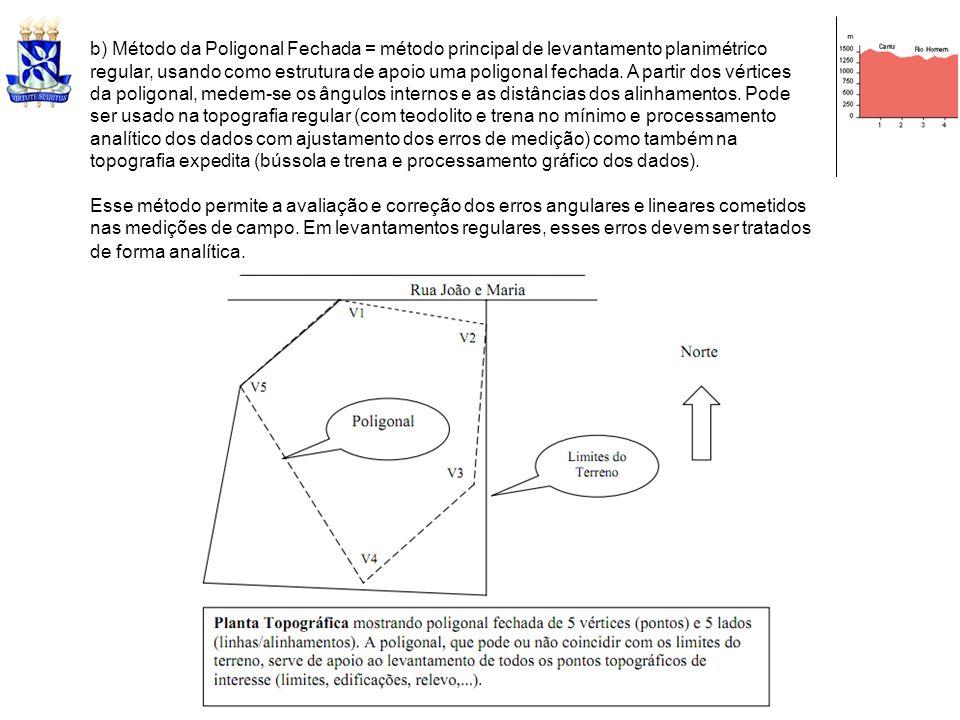 b) Método da Poligonal Fechada = método principal de levantamento planimétrico regular, usando como estrutura de apoio uma poligonal fechada. A partir