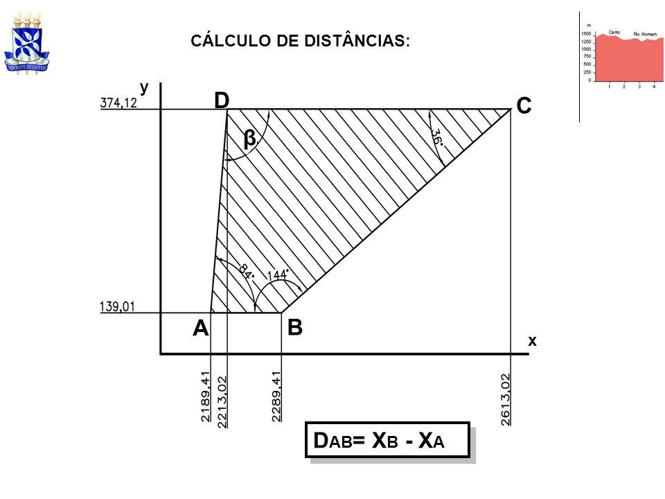 CÁLCULO DE DISTÂNCIAS: A B D AB = X B - X A x y C D β
