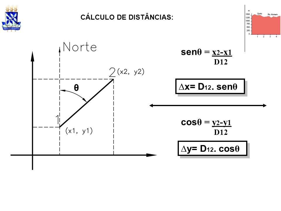 θ x= D 12. sen θ CÁLCULO DE DISTÂNCIAS: sen θ = x 2 -x 1 D12 cos θ = y 2 -y 1 D12 y= D 12. cos θ
