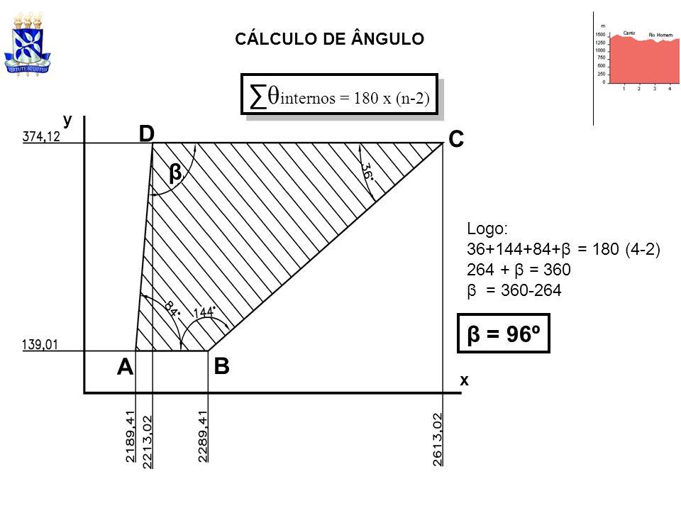 A B x y C D β CÁLCULO DE ÂNGULO θ internos = 180 x (n-2) Logo: 36+144+84+β = 180 (4-2) 264 + β = 360 β = 360-264 β = 96º