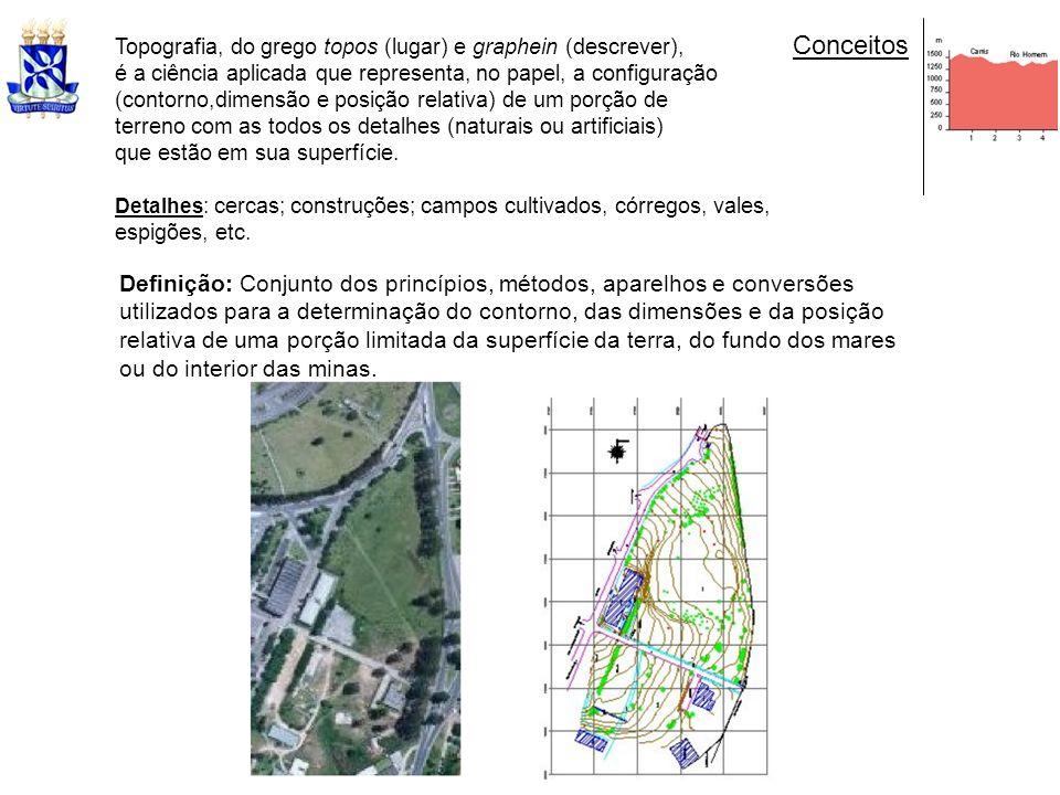 Conceitos Topografia, do grego topos (lugar) e graphein (descrever), é a ciência aplicada que representa, no papel, a configuração (contorno,dimensão