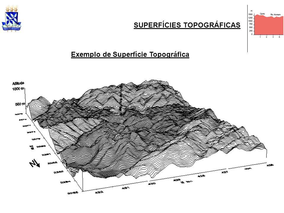 SUPERFÍCIES TOPOGRÁFICAS Exemplo de Superfície Topográfica