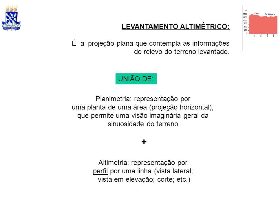 LEVANTAMENTO ALTIMÉTRICO: É a projeção plana que contempla as informações do relevo do terreno levantado. Planimetria: representação por uma planta de