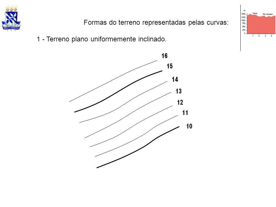 Formas do terreno representadas pelas curvas: 1 - Terreno plano uniformemente inclinado.