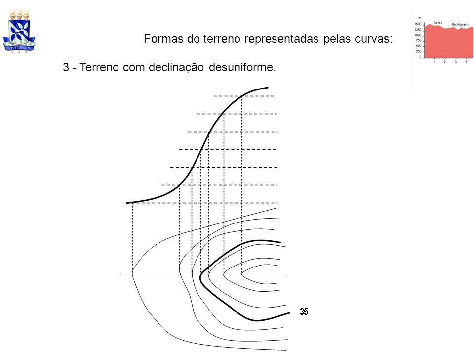 Formas do terreno representadas pelas curvas: 3 - Terreno com declinação desuniforme.