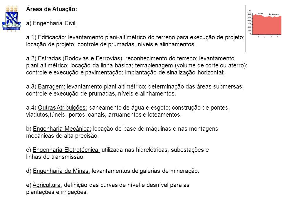 Áreas de Atuação: a) Engenharia Civil: a.1) Edificação: levantamento plani-altimétrico do terreno para execução de projeto; locação de projeto; contro