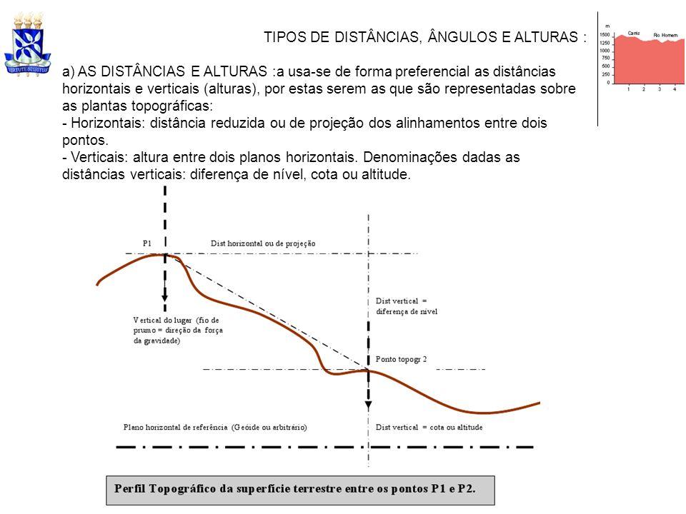 TIPOS DE DISTÂNCIAS, ÂNGULOS E ALTURAS : a) AS DISTÂNCIAS E ALTURAS :a usa-se de forma preferencial as distâncias horizontais e verticais (alturas), p