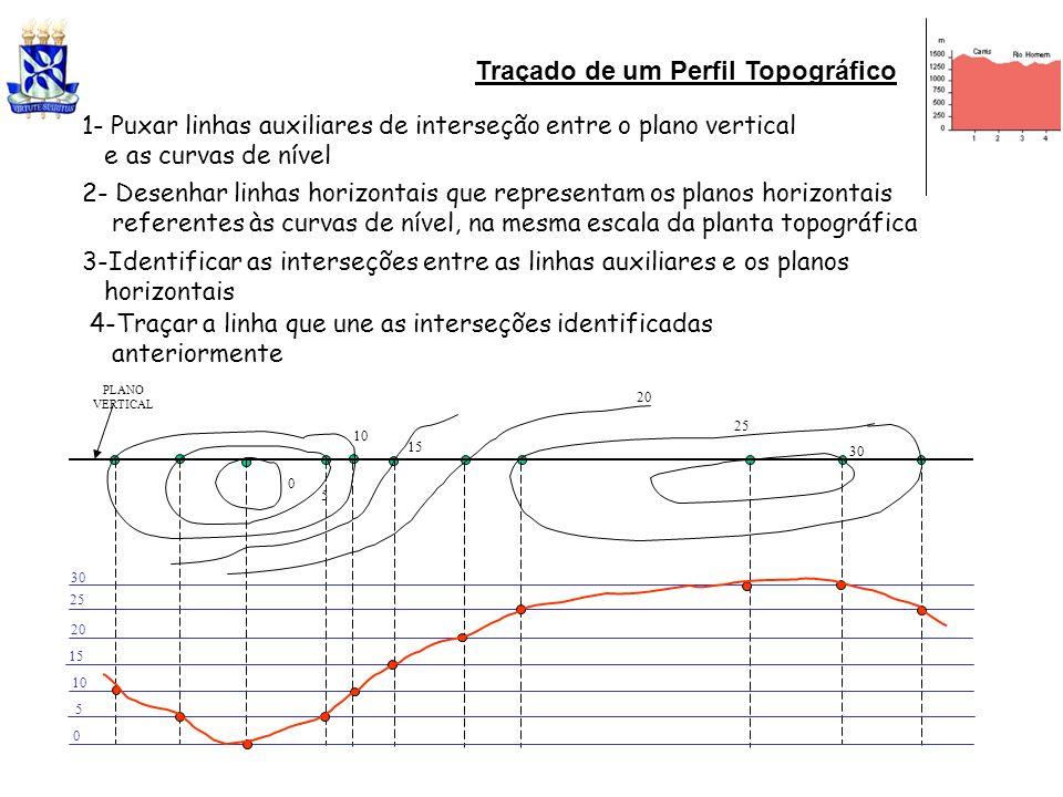 1- Puxar linhas auxiliares de interseção entre o plano vertical e as curvas de nível 2- Desenhar linhas horizontais que representam os planos horizont
