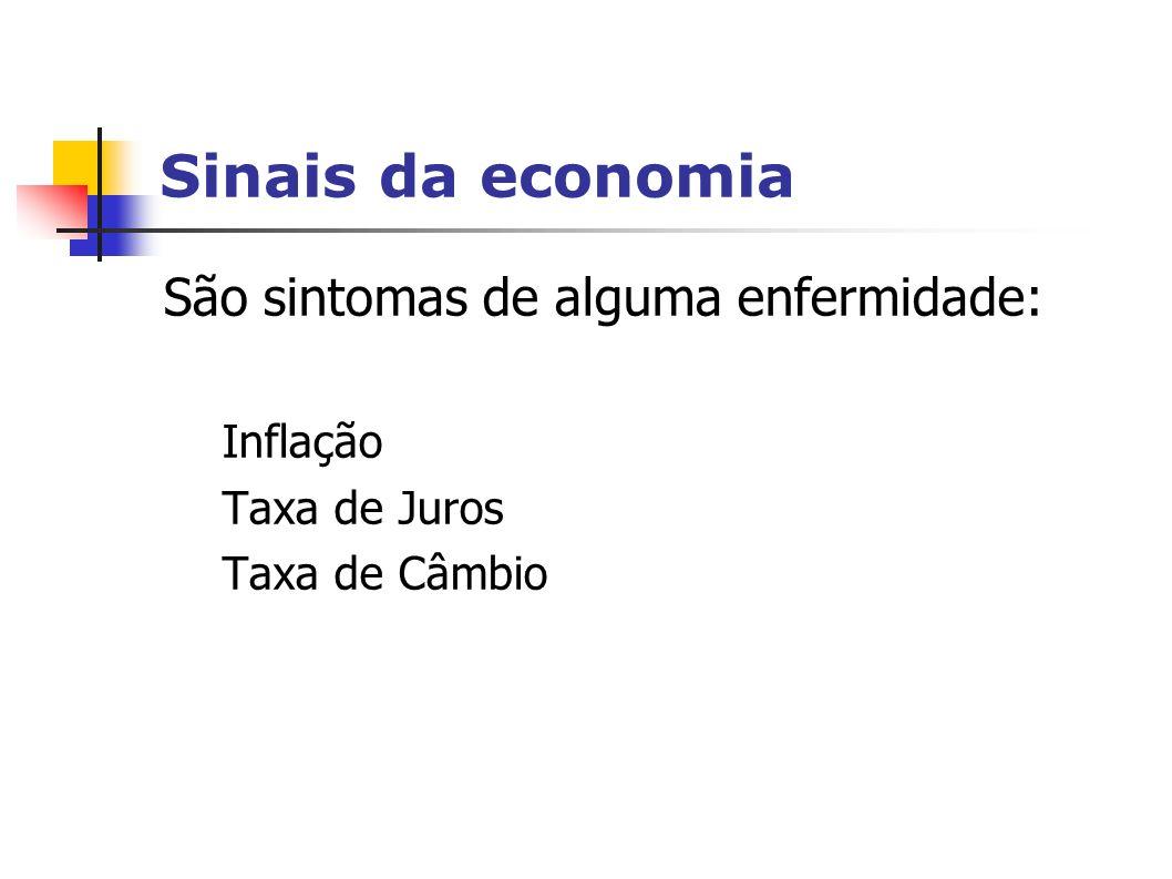 Sinais da economia São sintomas de alguma enfermidade: Inflação Taxa de Juros Taxa de Câmbio