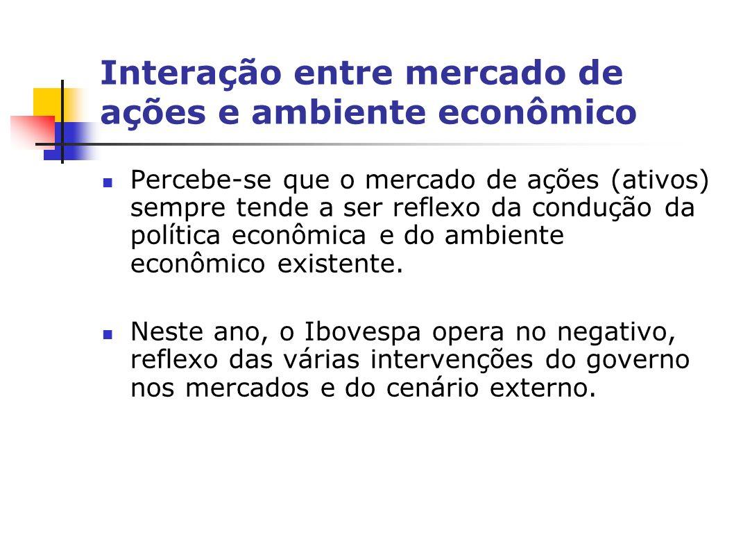 Interação entre mercado de ações e ambiente econômico Percebe-se que o mercado de ações (ativos) sempre tende a ser reflexo da condução da política ec