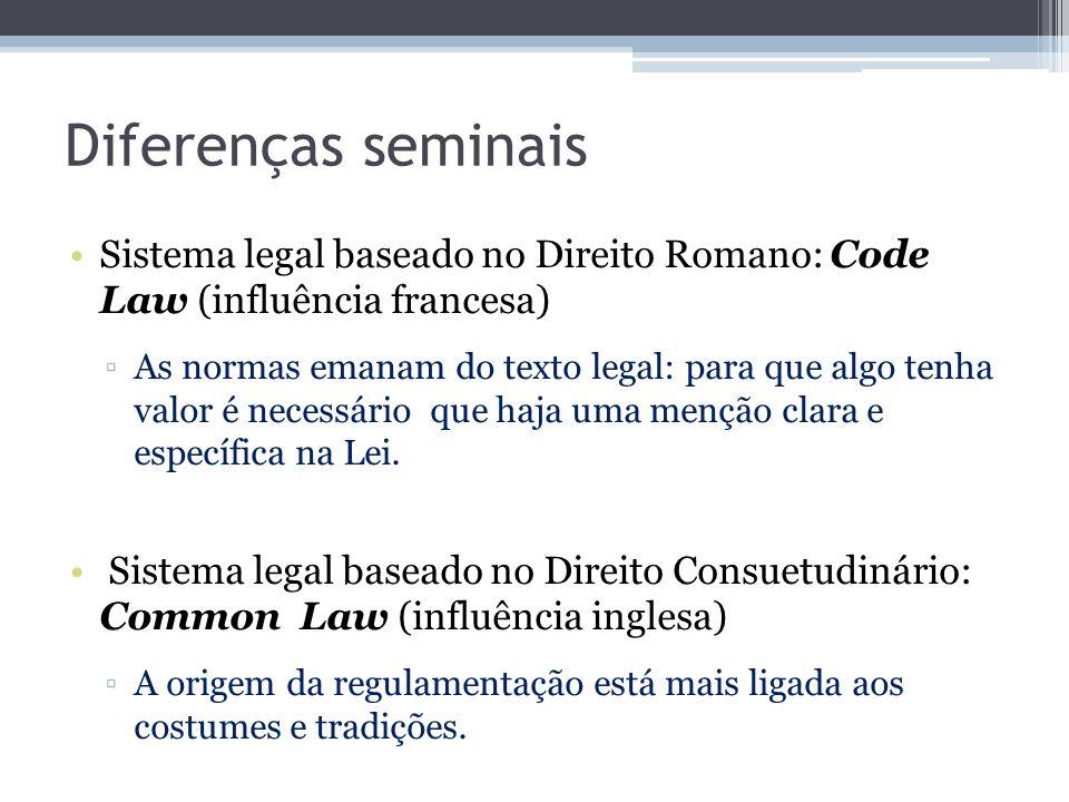 Diferenças seminais Sistema legal baseado no Direito Romano: Code Law (influência francesa) As normas emanam do texto legal: para que algo tenha valor