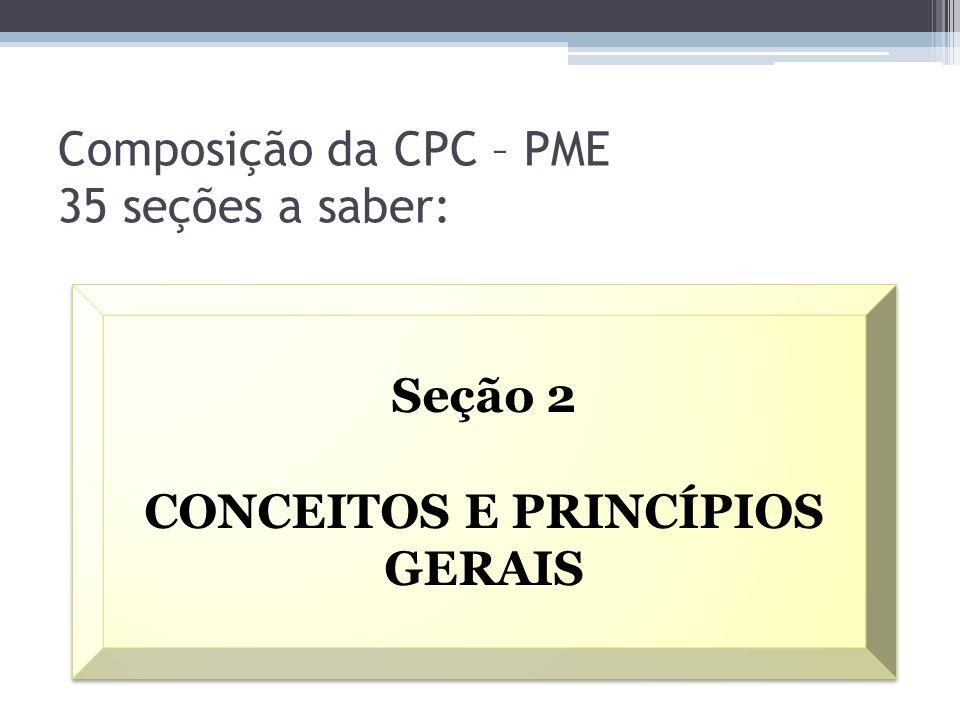 Composição da CPC – PME 35 seções a saber: Seção 2 CONCEITOS E PRINCÍPIOS GERAIS Seção 2 CONCEITOS E PRINCÍPIOS GERAIS