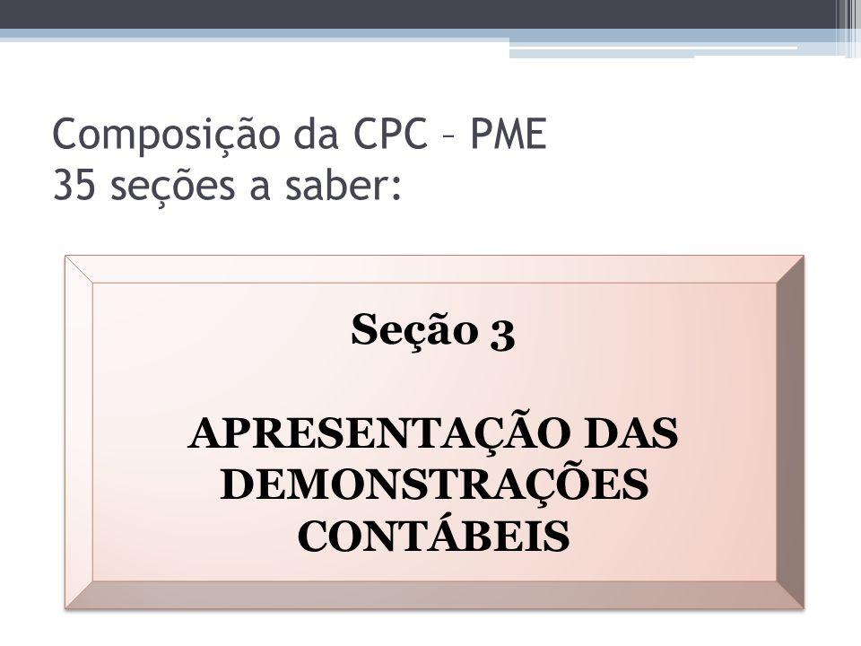 Composição da CPC – PME 35 seções a saber: Seção 3 APRESENTAÇÃO DAS DEMONSTRAÇÕES CONTÁBEIS Seção 3 APRESENTAÇÃO DAS DEMONSTRAÇÕES CONTÁBEIS