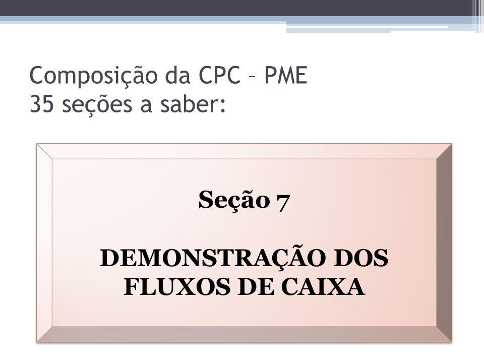 Composição da CPC – PME 35 seções a saber: Seção 7 DEMONSTRAÇÃO DOS FLUXOS DE CAIXA Seção 7 DEMONSTRAÇÃO DOS FLUXOS DE CAIXA