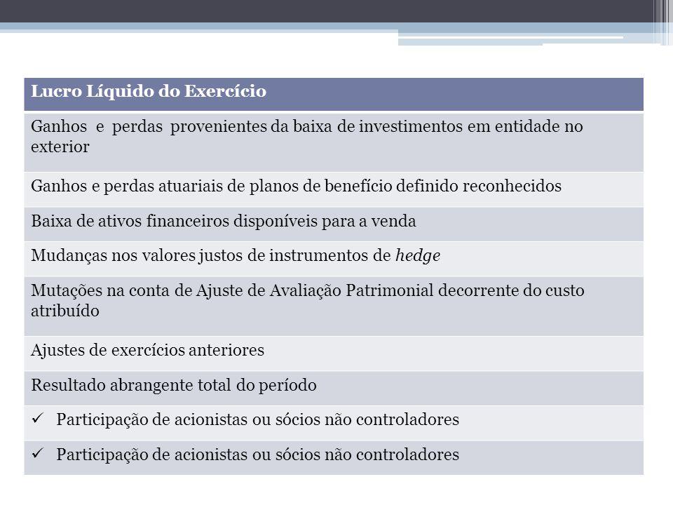Lucro Líquido do Exercício Ganhos e perdas provenientes da baixa de investimentos em entidade no exterior Ganhos e perdas atuariais de planos de benef