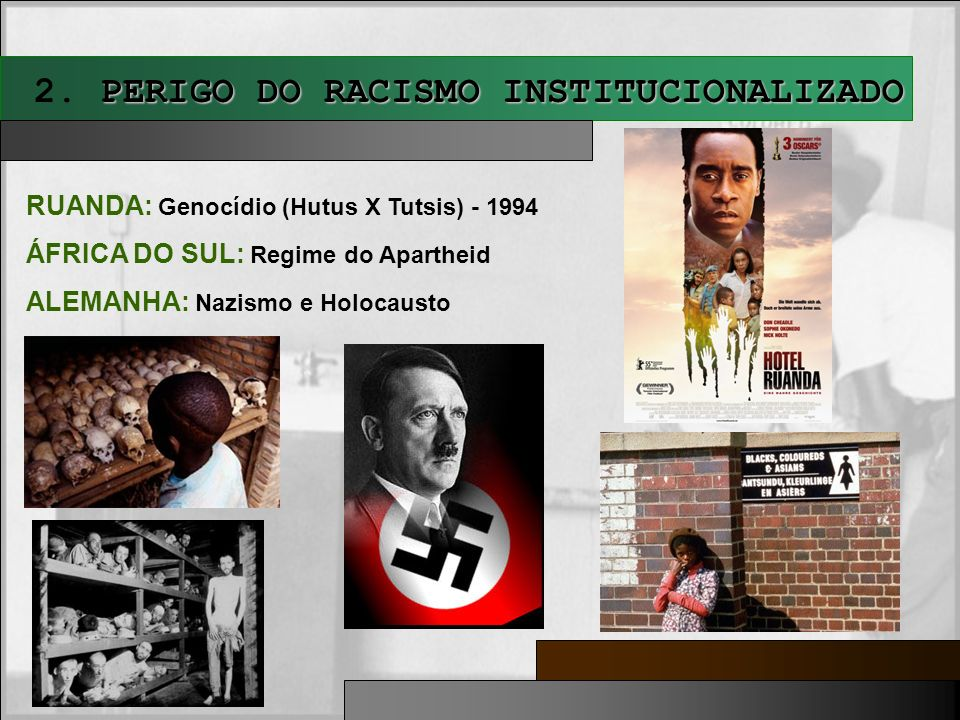PERIGO DO RACISMO INSTITUCIONALIZADO 2. PERIGO DO RACISMO INSTITUCIONALIZADO RUANDA: Genocídio (Hutus X Tutsis) - 1994 ÁFRICA DO SUL: Regime do Aparth