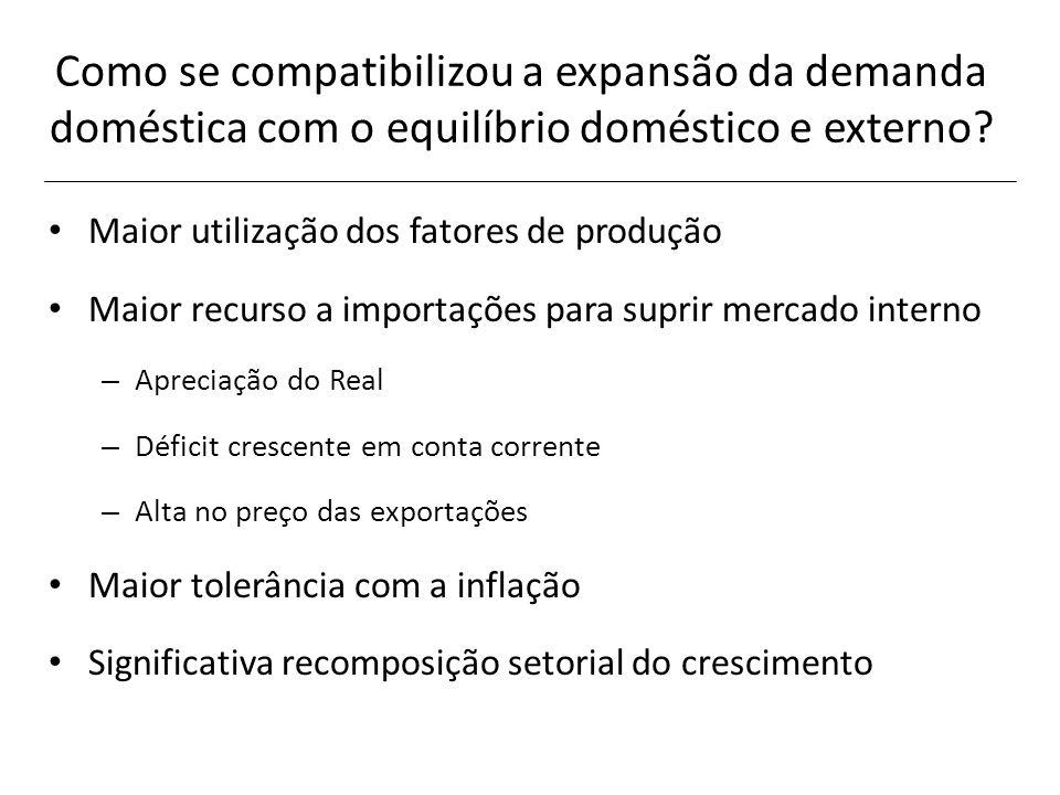 Como se compatibilizou a expansão da demanda doméstica com o equilíbrio doméstico e externo? Maior utilização dos fatores de produção Maior recurso a