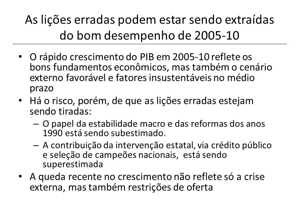 As lições erradas podem estar sendo extraídas do bom desempenho de 2005-10 O rápido crescimento do PIB em 2005-10 reflete os bons fundamentos econômic