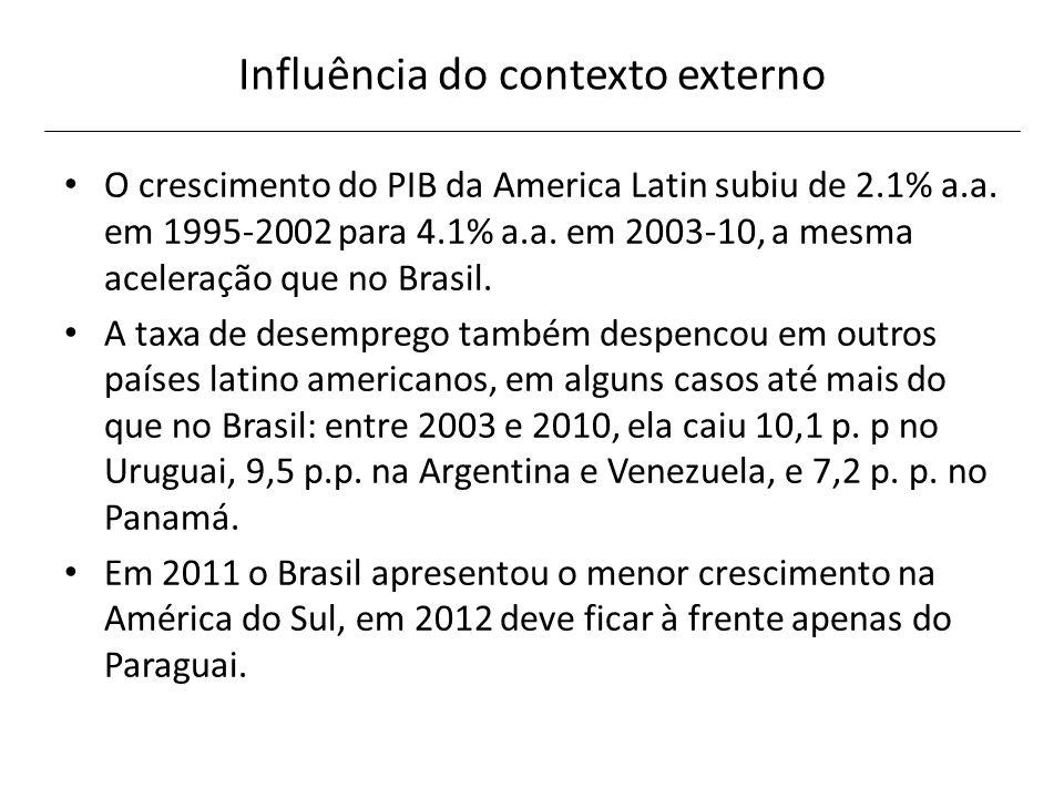 Influência do contexto externo O crescimento do PIB da America Latin subiu de 2.1% a.a. em 1995-2002 para 4.1% a.a. em 2003-10, a mesma aceleração que