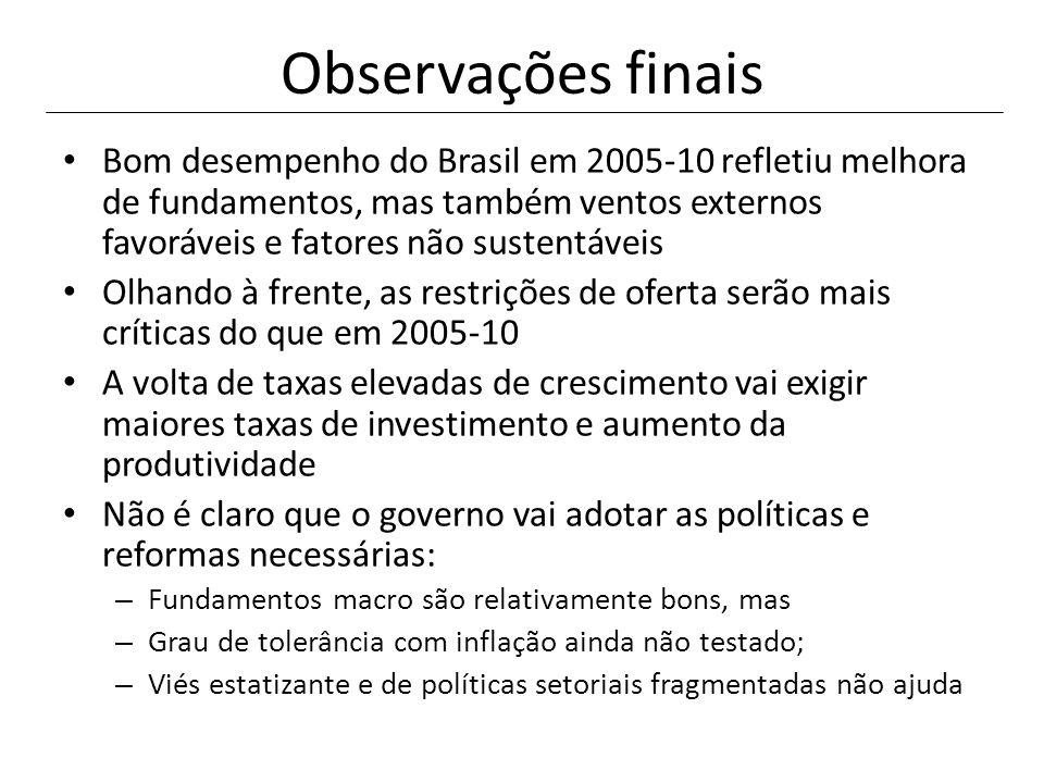 Observações finais Bom desempenho do Brasil em 2005-10 refletiu melhora de fundamentos, mas também ventos externos favoráveis e fatores não sustentáve