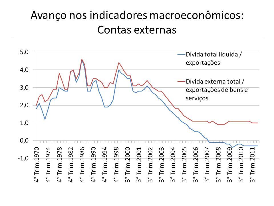 Observações finais Bom desempenho do Brasil em 2005-10 refletiu melhora de fundamentos, mas também ventos externos favoráveis e fatores não sustentáveis Olhando à frente, as restrições de oferta serão mais críticas do que em 2005-10 A volta de taxas elevadas de crescimento vai exigir maiores taxas de investimento e aumento da produtividade Não é claro que o governo vai adotar as políticas e reformas necessárias: – Fundamentos macro são relativamente bons, mas – Grau de tolerância com inflação ainda não testado; – Viés estatizante e de políticas setoriais fragmentadas não ajuda