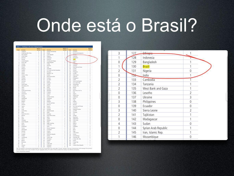 Onde está o Brasil?