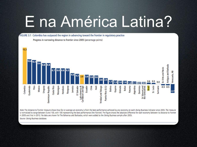 E na América Latina?
