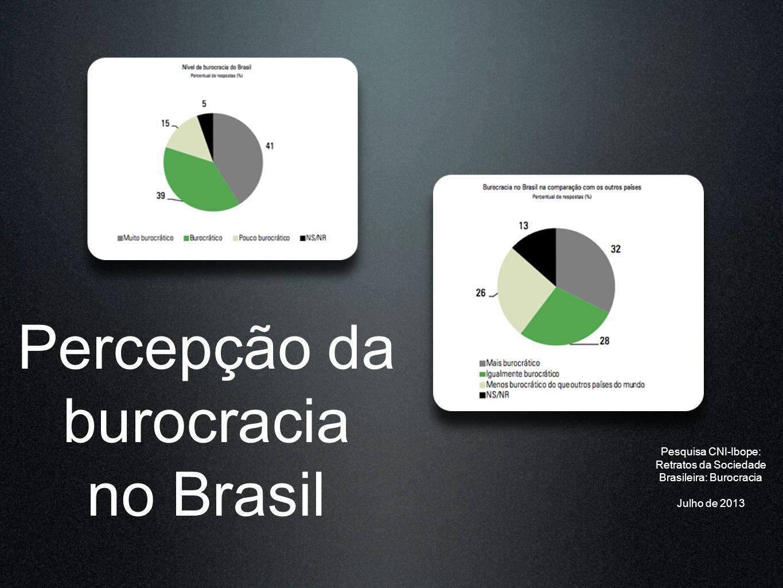 Percepção da burocracia no Brasil Pesquisa CNI-Ibope: Retratos da Sociedade Brasileira: Burocracia Julho de 2013